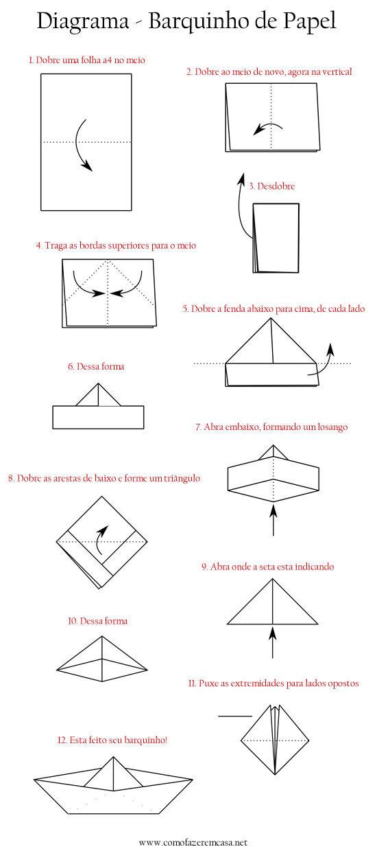 Diagrama para fazer barquinho de papel