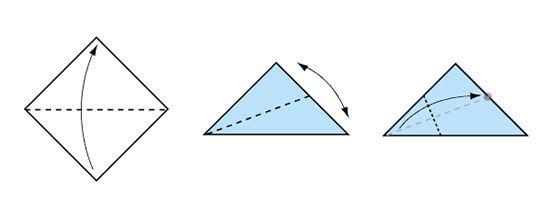 Fazendo um copinho de origami