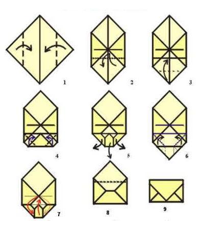 Diagrama para fazer origami de papel